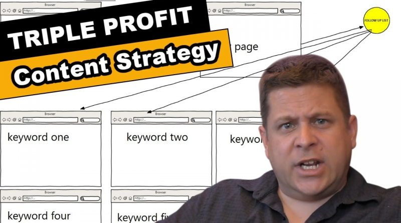 My Triple Dip Content Marketing Strategy Revealed