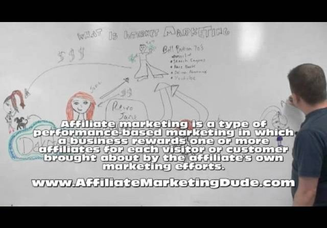 What Is Internet Marketing – How Does Internet Marketing Work